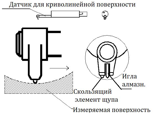 TS110 схема датчика.png