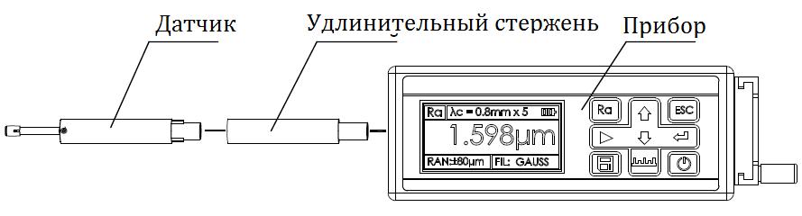 Удлинительный стержень TS55. Схема с прибором.png